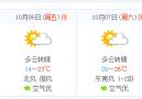 主簿未来两周天气晴朗