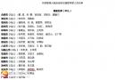 岳西一退休干部荣获第八届全省