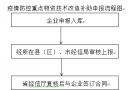 安徽省经济和信息化厅惠企政策申报指南(一)