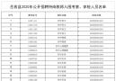 岳西特岗教师考察体检名单公布